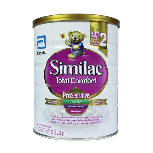 Bebes-Alimentacion-Bebe_Similac_Pasteur_632008_lata_1.jpg